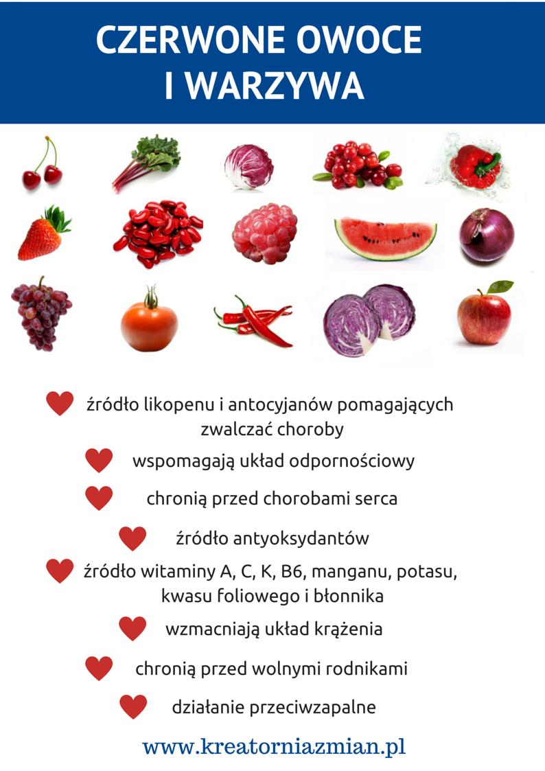 5 kolorów owoców i warzyw5 kolorów owoców i warzyw